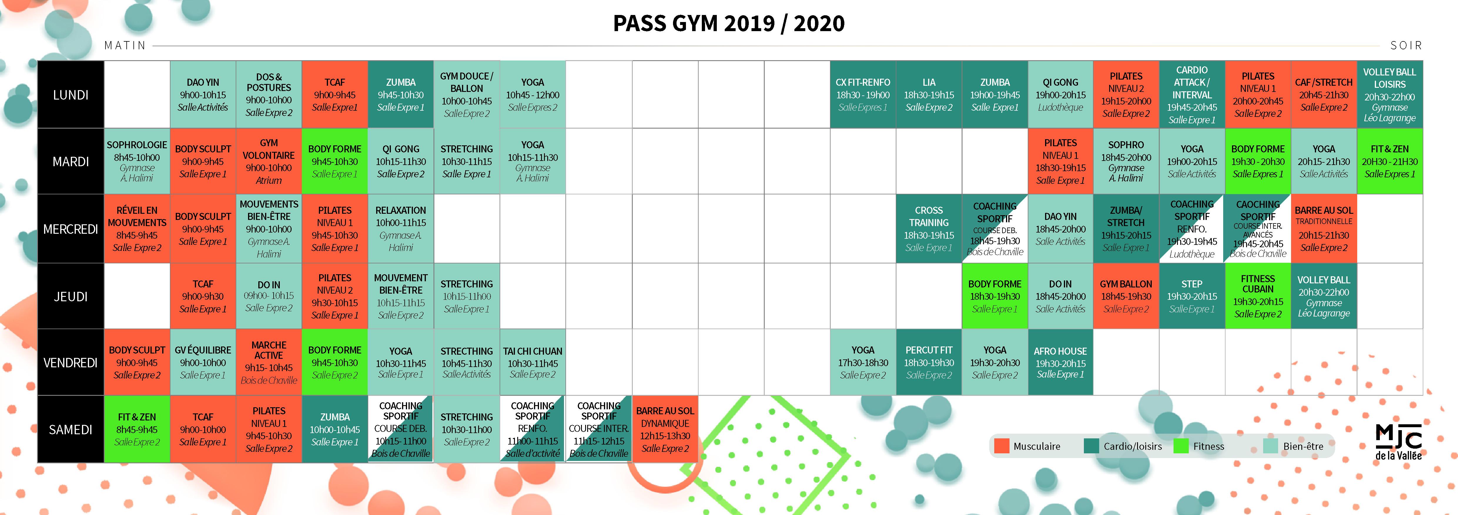 Planning Pass Gym